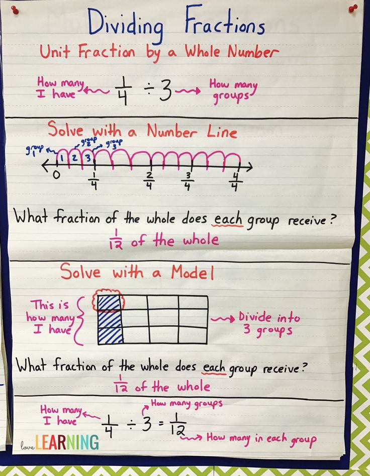 Dividing Fractions And Whole Numbers